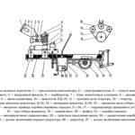 Схема компановки силовых агрегатов минитрактора