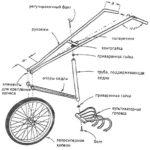 Сборка культиватора с колесом