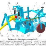 Схема картофелекопалки КФТ2