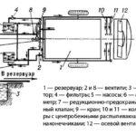 Схема прицепного вентиляторного опрыскивателя