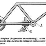 Схема устройства самодельного культиватора из велосипеда