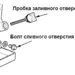 Схема замены масла