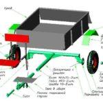 Основные части прицепа для мотоблока