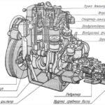 Конструкция дизельного двигателя для минитрактора
