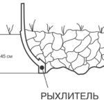 Типовая глубина рыхления почвы мотокультиватором
