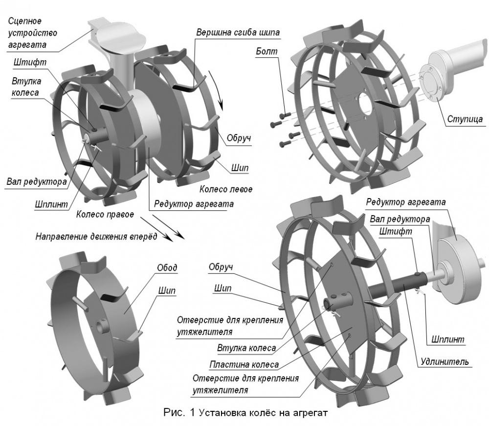 Как сделать колеса на мотоблок фото 946