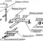 Схема конструирования и крепления колес