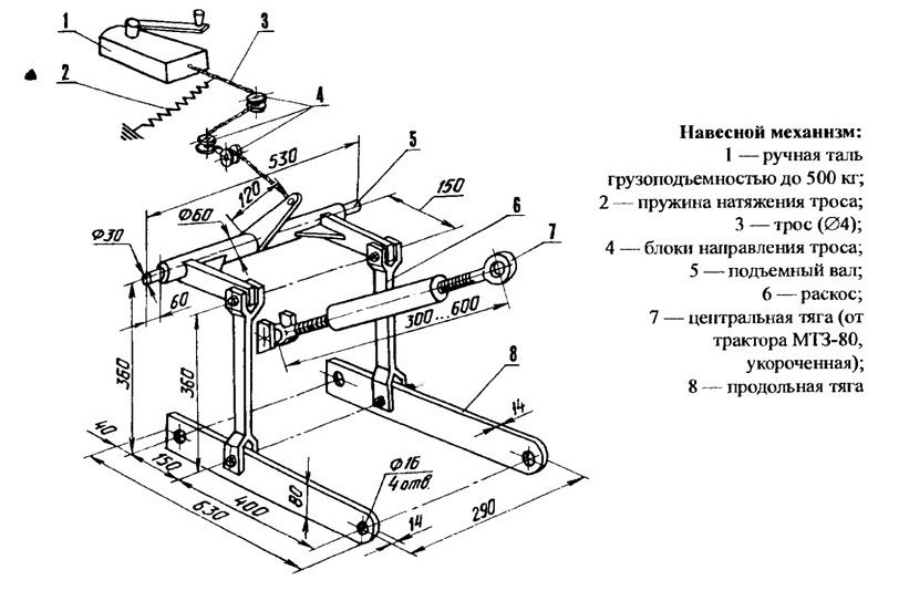 Схема устройства куна
