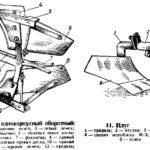 Схема устройства поворотного плуга