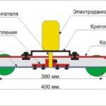 Схема газонокосилки из пылесоса