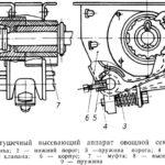 Схема катушечного аппарата овощной сеялки