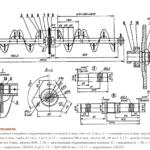 Схема шнекового механизма