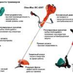 Сравнение некоторых видов триммеров