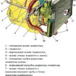 Устройство двигателя Нивы