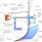 Вариант применения сцепного устройства для мотоблока