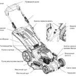 Устройство бензиновой самоходной газонокосилки