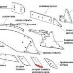 Конструкция корпуса плуга