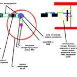 Схема мотоблока из бензопилы