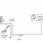 Система зажигания мотоблока