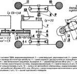 Кинематическая схема трансмиссии мотоблока