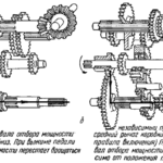 Схема расположения шестерен при работе с валом отбора мощности