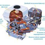 Схема двигателя мотоблока