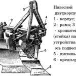 Пример устройства навесного двухкорпусного плуга