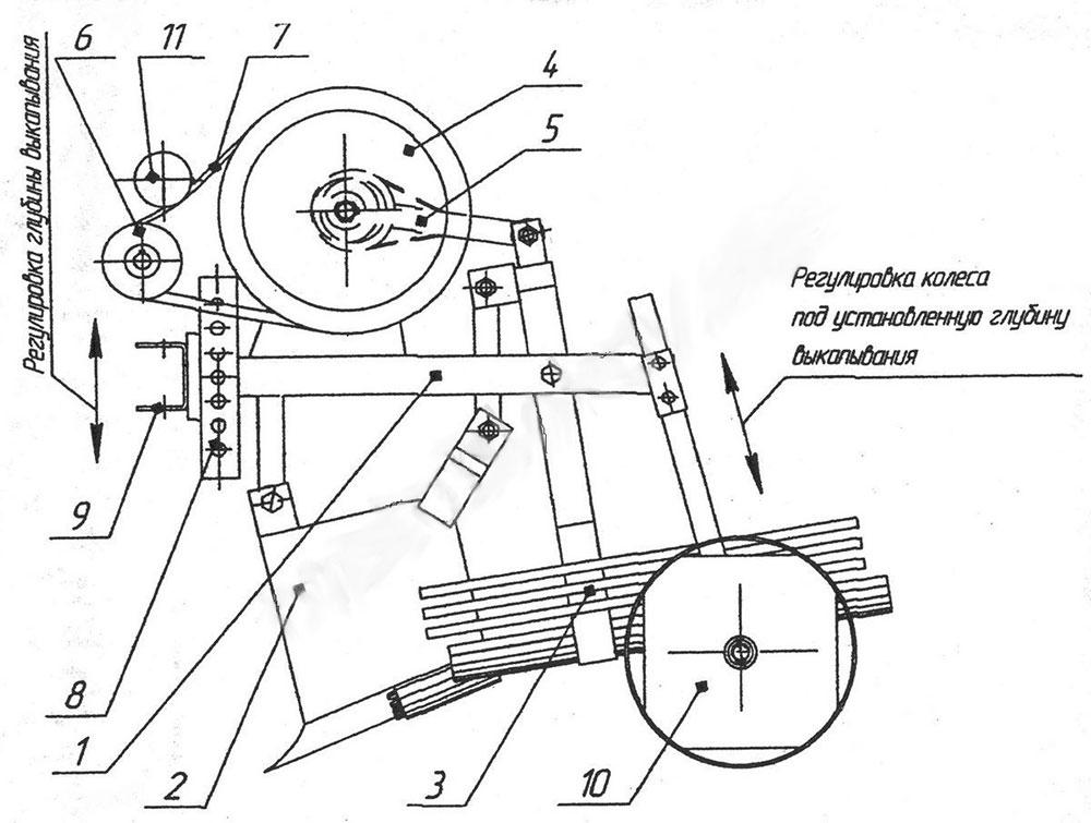 Картинки игры своими руками для мелкой моторики рук