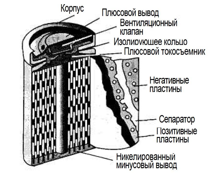 Железо никелевый аккумулятор своими руками