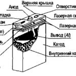Устройство полимерного аккумулятора