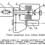 Схема редуктора для ВОМ