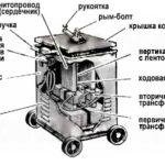 Устройство сварочного аппарата для изготовления кабины