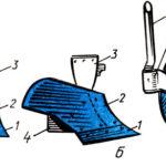 Виды ножей для плуга
