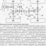 Кинематическая схема минитрактора