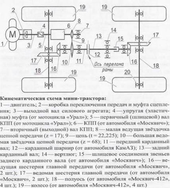 Схема как сделать минитрактор фото 378