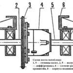Схема моста мотоблока