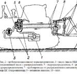 Схема гидравлической навесной системы трактора
